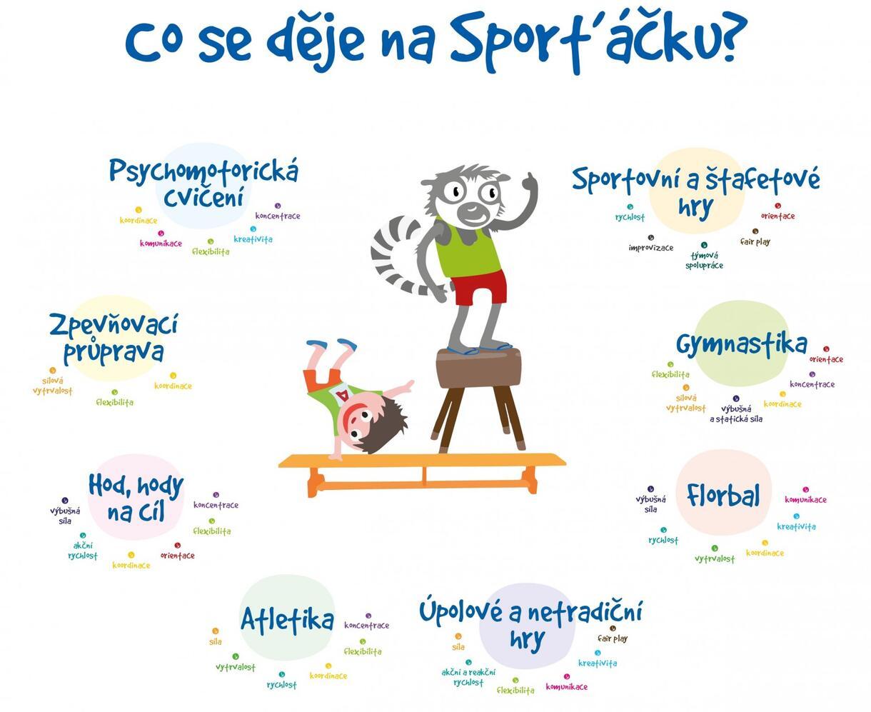 Sportacek 4-6 ořez